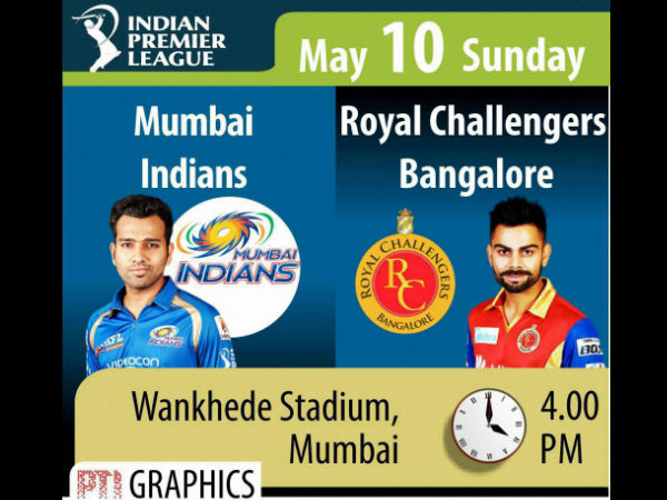 Preview: IPL 2015 Match 46: Mumbai Indians Vs Royal Challengers Bangalore