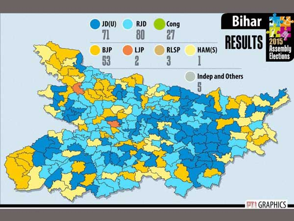 Bihar Assembly Elections 2015 Results