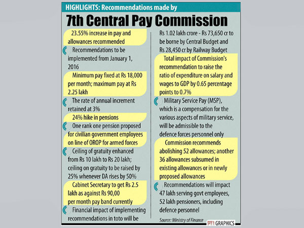 Seventh Pay Commission