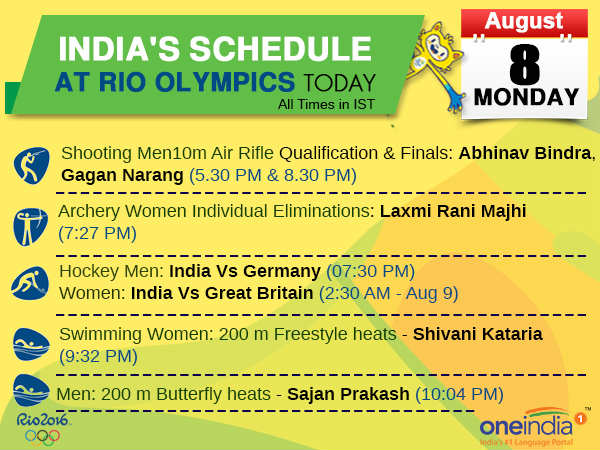 India's schedule at Rio for August 8