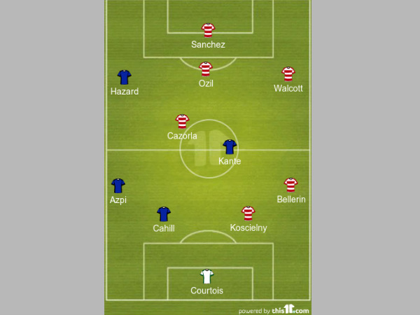 Arsenal Vs Chelsea combined XI