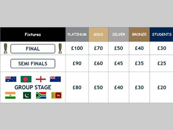 The ticket prices for Champions Trophy 2017
