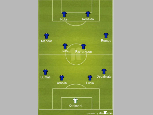 FC Goa strongest XI formation
