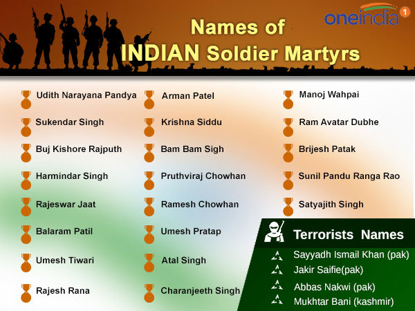 Indian Soldiers Martyrs