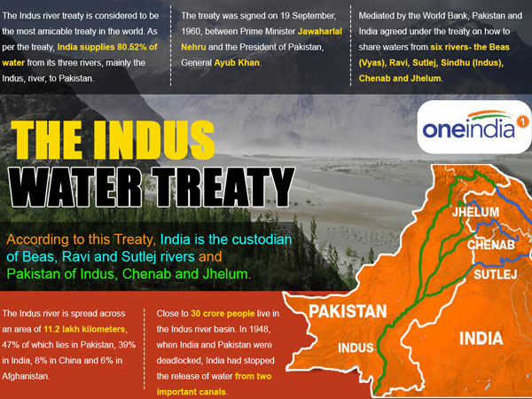 the indus water treaty The water-distribution treaty was signed by prime minister jawaharlal nehru and pakistan president ayub khan in september 1960 water of six rivers beas, ravi, sutlej, indus, chenab and jhelum were to be shared between the two countries control over the three eastern rivers beas, ravi.