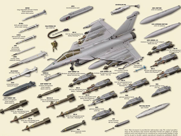 The Rafale can carry a variety of missiles for air-to-air, air-to-land and air-to-sea missions, including nuclear delivery