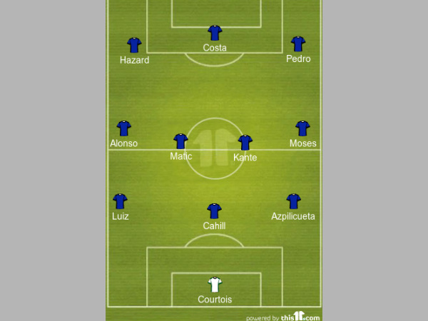 Chelsea FC predicted line-up formation