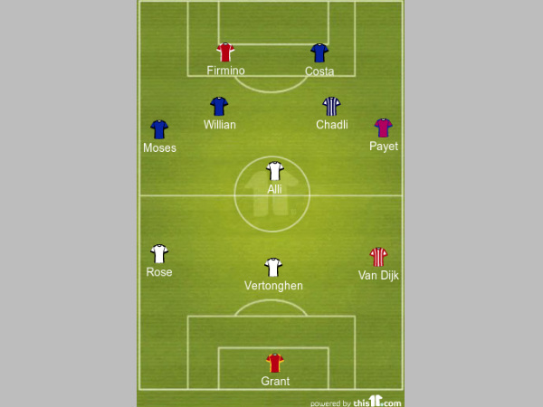 EPL team of the week formation