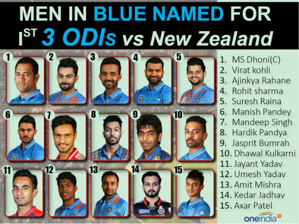 India squad for first 3 ODIs against NZ announced; Raina, Mishra return, Yuvraj ignored