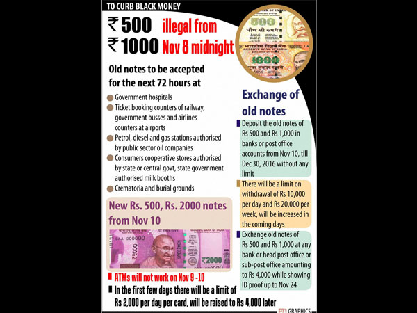 Rs 500, Rs 1,000 notes banned