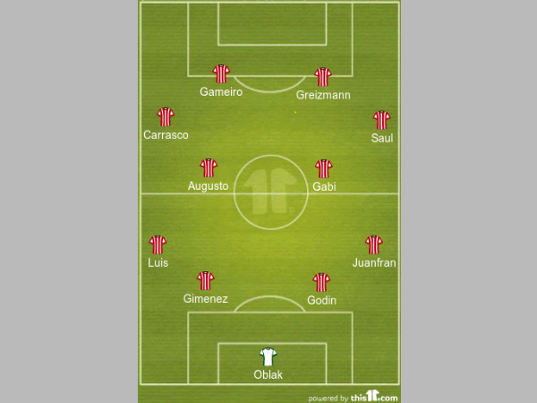 Atletico Madrid formation