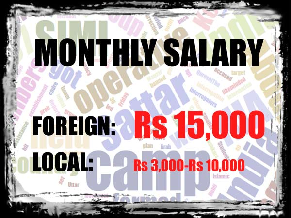 Monthly Salary