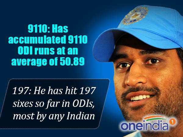 Incredible Records Held By MS Dhoni as ODI & T20 Captain