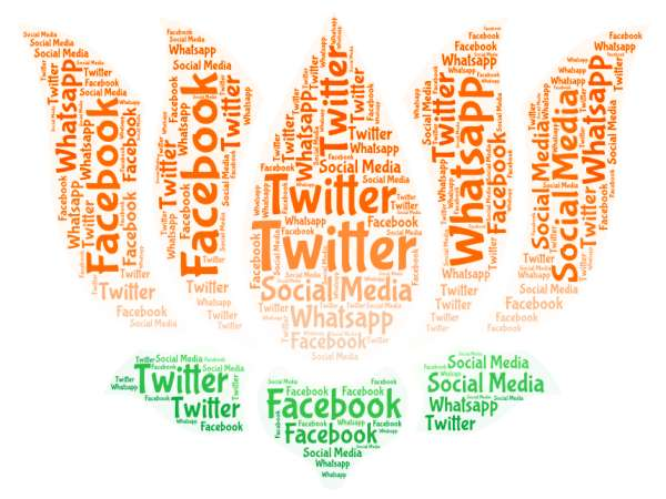 A word cloud depicting how active the BJP is on the social media