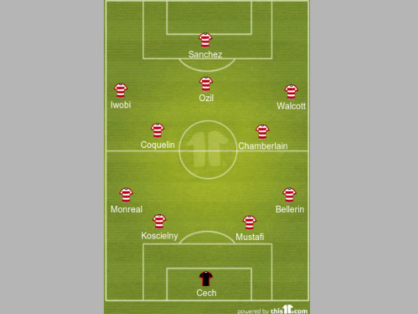 Arsenal possible formation