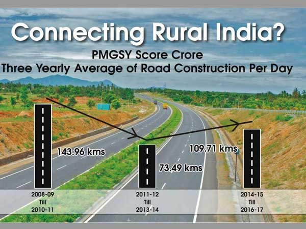 Connecting rural India?