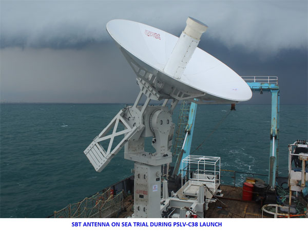 Ship Borne Transportable (SBT) Antenna Terminal Photo credit: ISRO