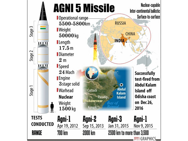 [India's Agni vs China's Dongfeng missile: Which is more powerful]