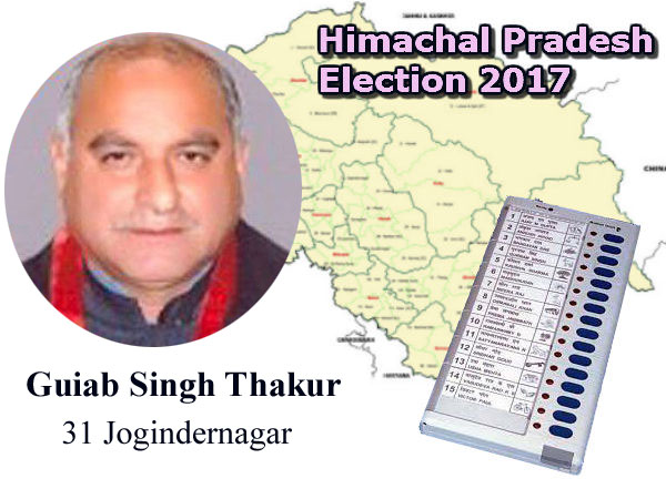 BJP candidate from Joginder Nagar assembly seat in Himachal: Gulab Singh Thakur