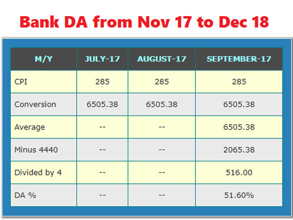 DA calculator for bank employees from Nov 2017 to Jan 2018
