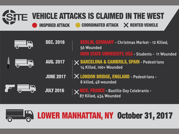 ISIS inspired terror attack in Manhattan