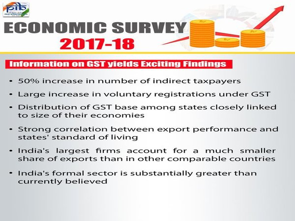 Highlights of Economic Survey 2017-18