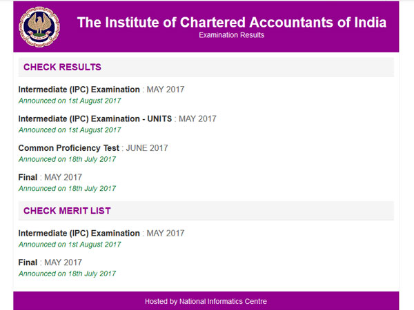 ICAI IPCC exam 2017 results declared, how to check