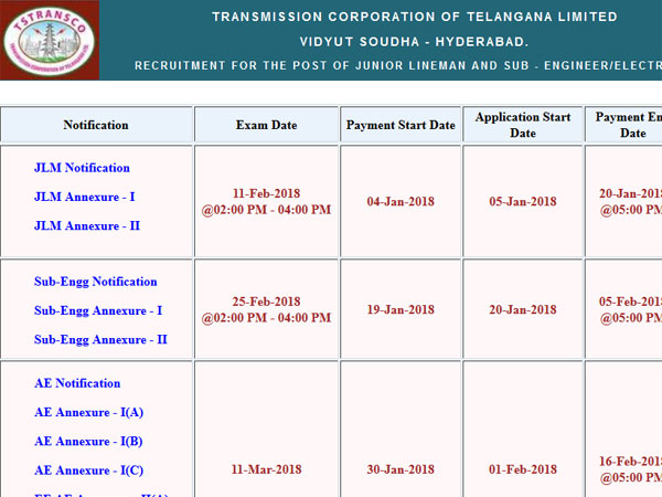 TSTRANSCO jobs: Check vacancy list and eligibility criteria here
