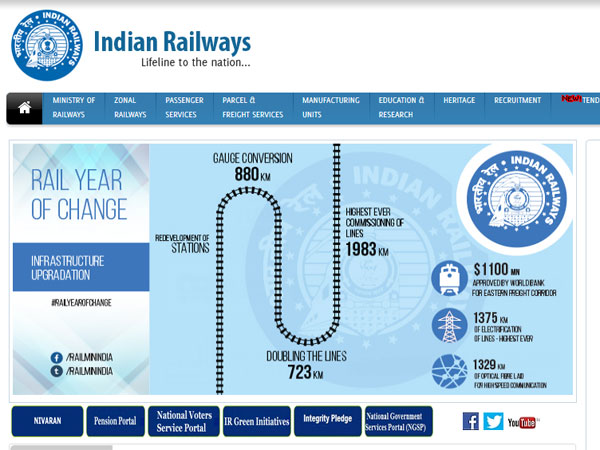 Railway Recruitment 2018: How to apply, 26,000 posts on offer