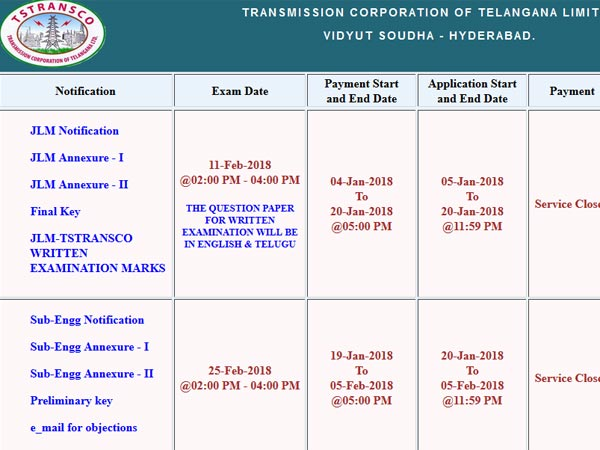 TSTRANSCO AE Hall Tickets released, how to download