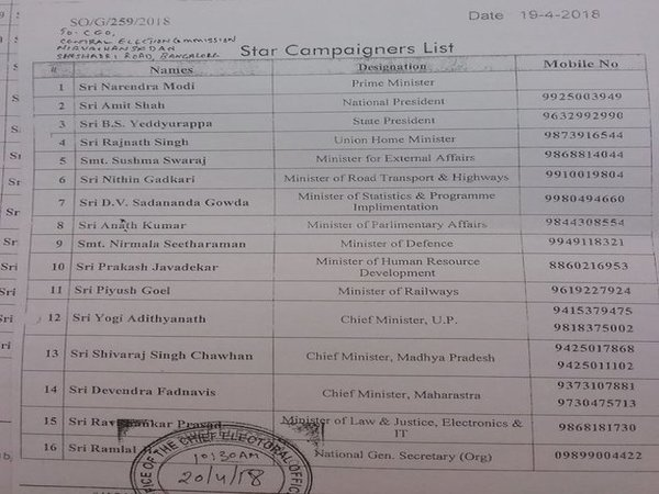 BJP star campaigners list (Page 1)
