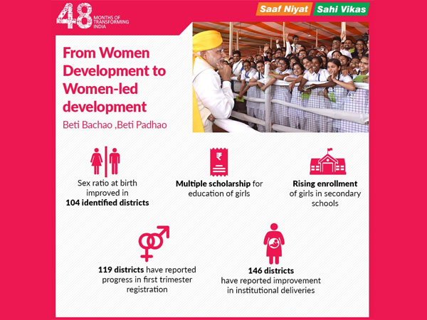 [4 years of Modi govt: Education of girls key to India's growth]