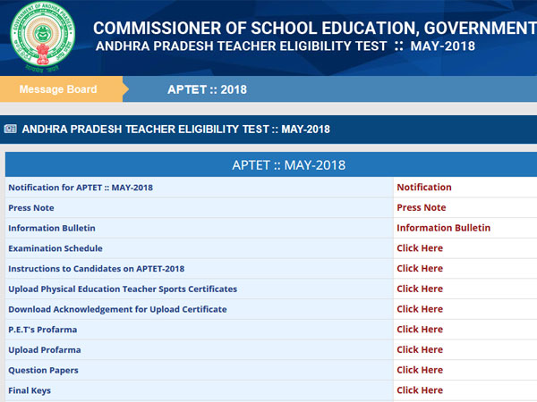 APTET 2018 Results declared, how to check