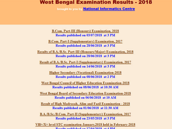 University Of Calcutta CU Results 2017: How to check B.com Part 3 results