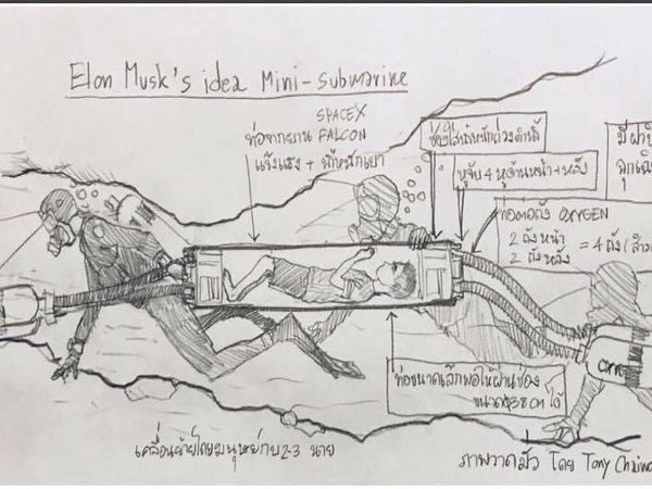 Elon Musks Plan B idea: a kid-sized submarine to rescue Thai kids trapped in cave. Courtesy: @raveenaujmaya