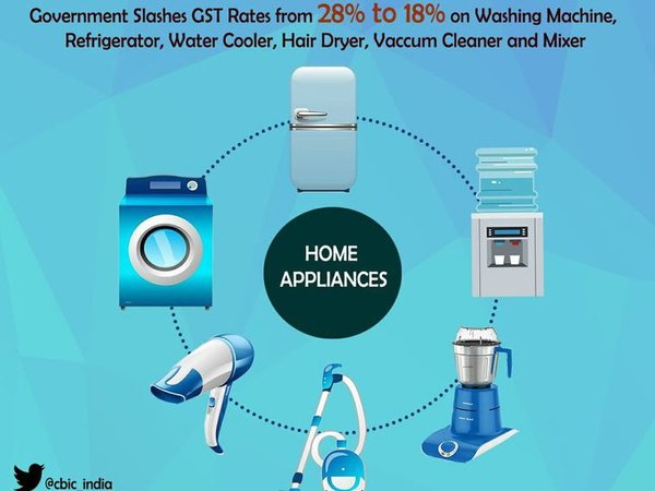 Home appliances become more affordable now