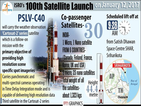 Stats of ISRO's 100th Satellite Launch