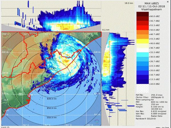 Very severe cyclonic storm Titli makes landfall. Courtesy: @Indiametdept