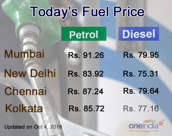 Petrol, Diesel price rise again: Check todays rates in metro cities