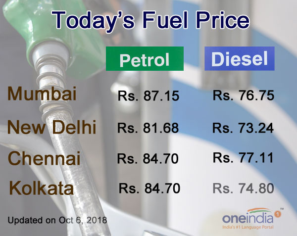 Petrol, diesel prices in metropolitan cities today