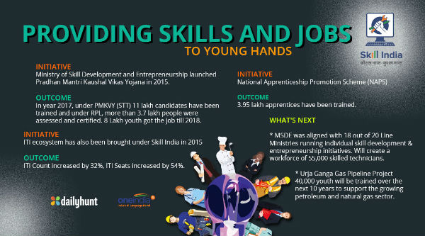 Skills and jobs in young hands