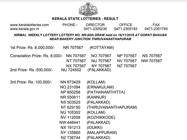 Kerala Lottery Result Today: Karunya KR-371 Today Lottery