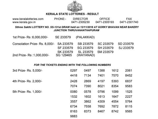 Kerala Lottery Result Today: Akshaya AK-369 Today Lottery