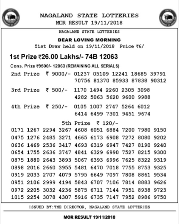 Nagaland Lotteries today result: Check Nov 19 11 55 am