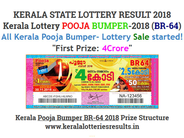 Pooja Bumper Lottery BR-64: Draw date, time and prize structure