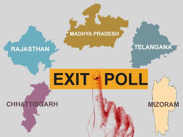 Exit polls 2018 highlights: Majority of exit polls predict Congress win in Rajasthan, Chhattisgarh
