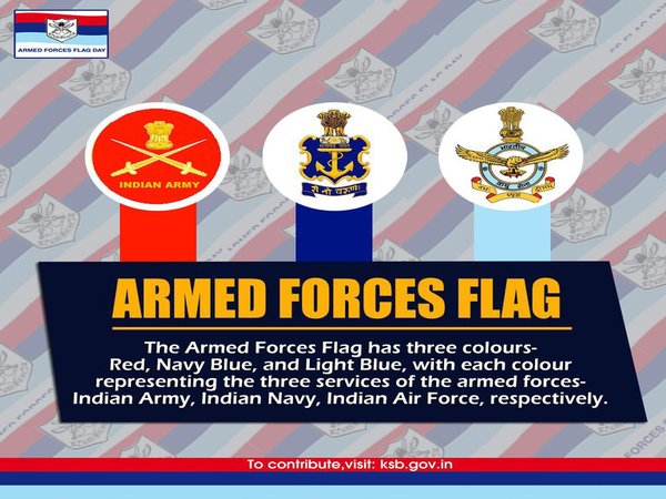 Significance of Armed Forces Flag Day: