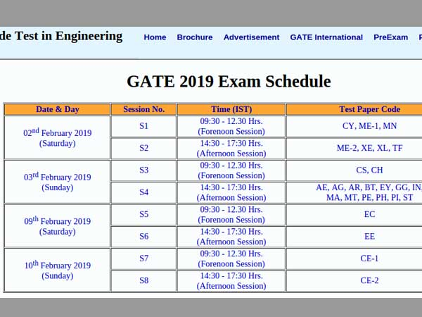 GATE 2019: Schedule out now, admit card to be available from Jan 4