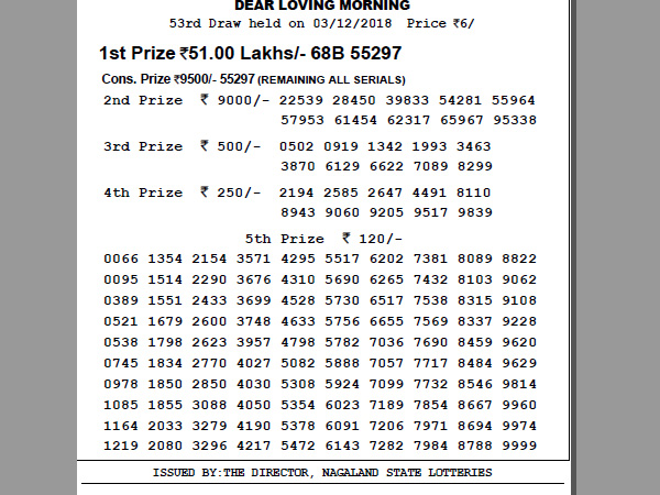 Nagaland Lotteries Today result LIVE now
