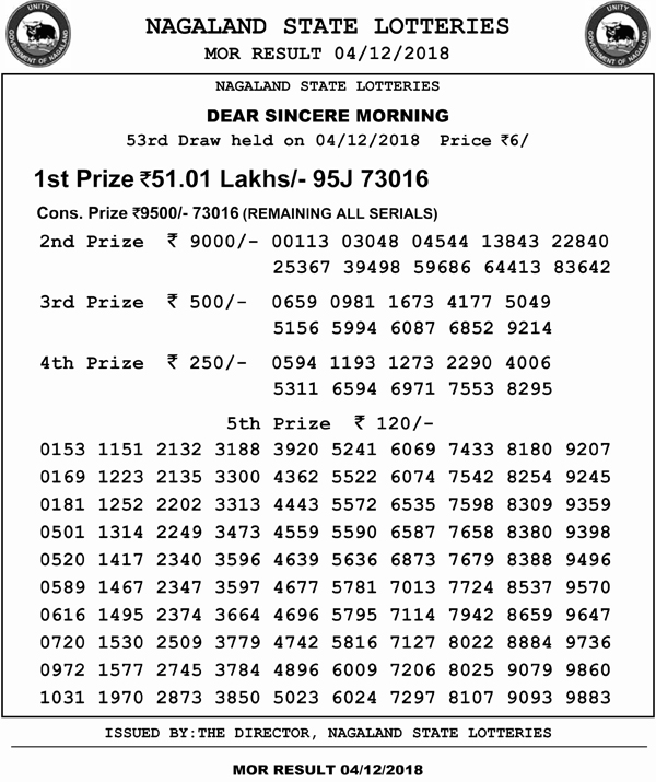 Nagaland Lotteries Today result LIVE now, check winning numbers